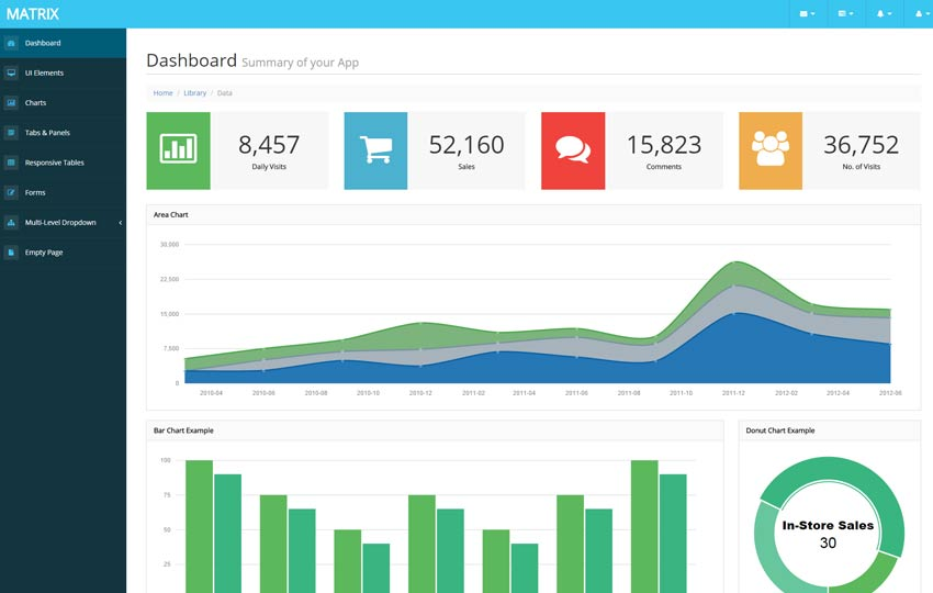 dashboard templates bootstrap