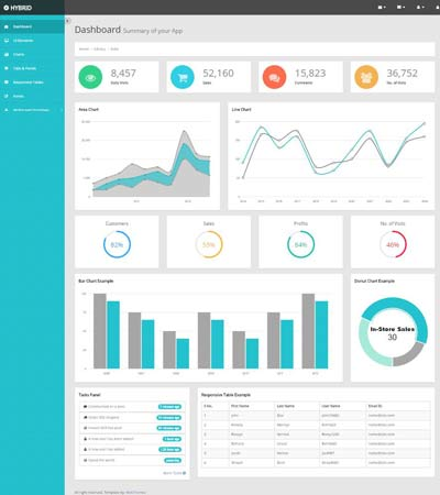 Free website templates and bootstrap themes webthemez hybrid bootstrap admin template maxwellsz