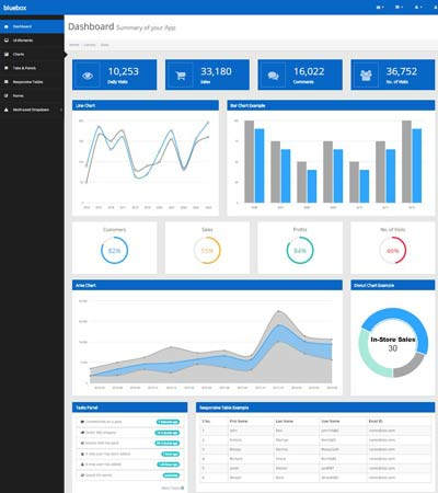 Free-Bootstrap-Admin-Template