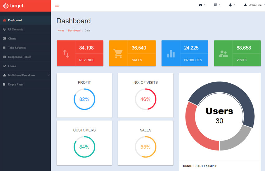 Free responsive bootstrap admin template webthemez for Php login templates free download